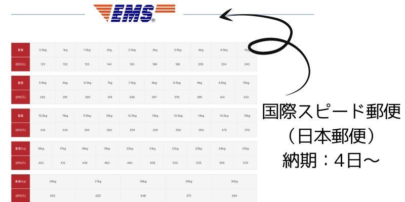 ラクマート EMS料金